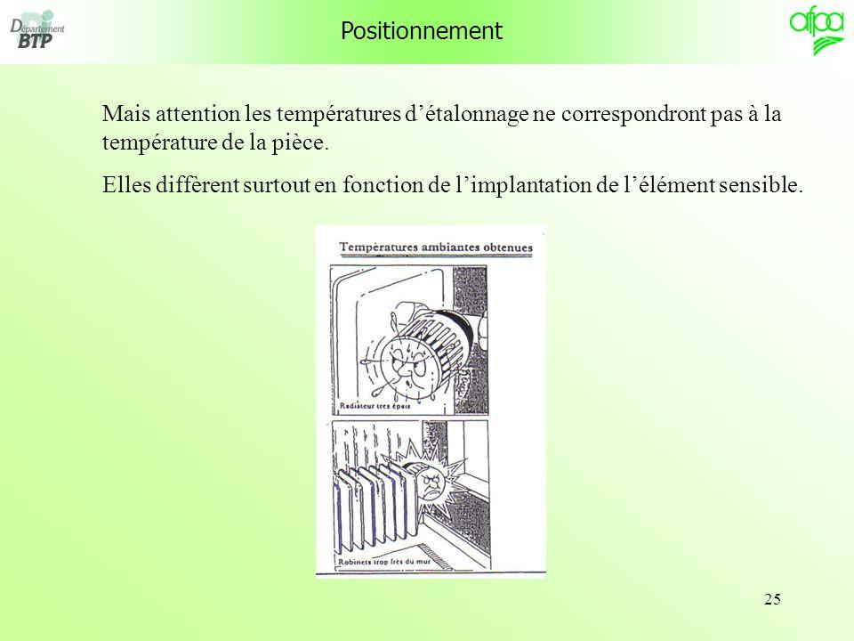 25 Positionnement Mais attention les températures détalonnage ne correspondront pas à la température de la pièce.