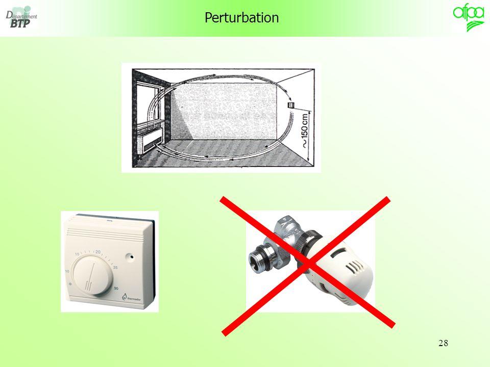 28 Perturbation