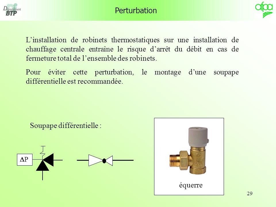 29 Perturbation Linstallation de robinets thermostatiques sur une installation de chauffage centrale entraîne le risque darrêt du débit en cas de fermeture total de lensemble des robinets.