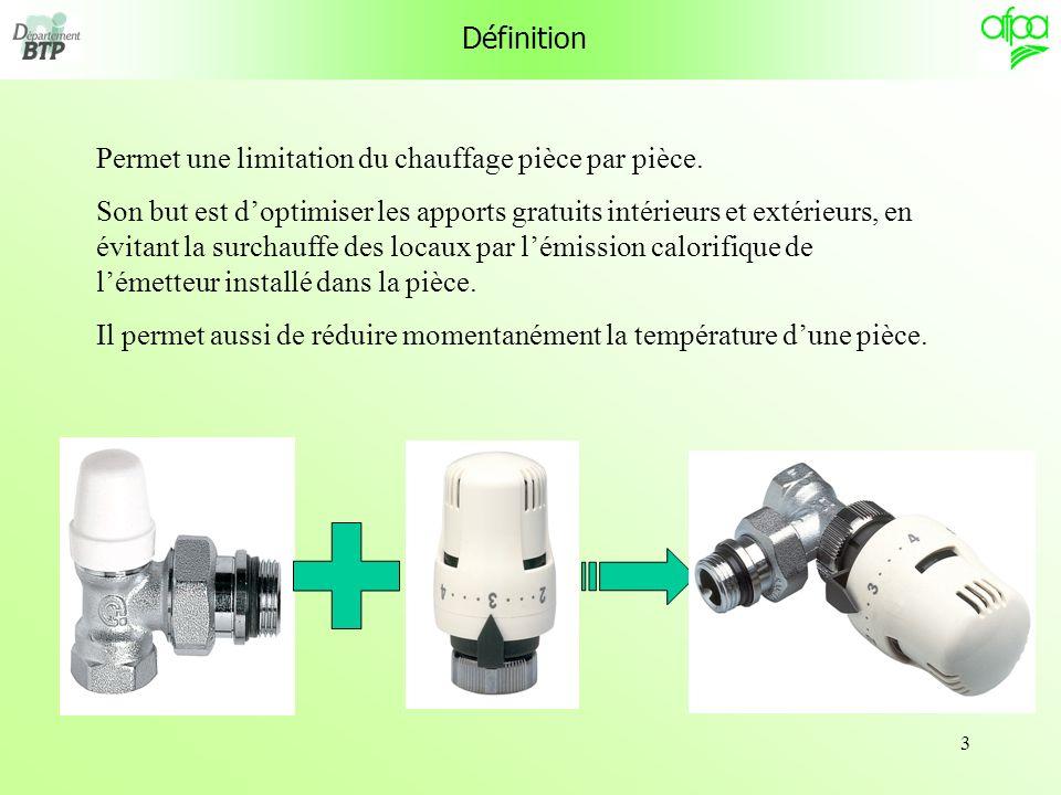 3 Définition Permet une limitation du chauffage pièce par pièce.