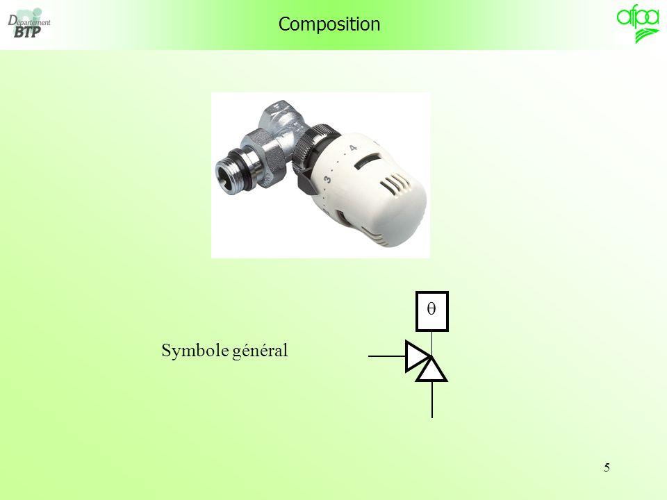 5 Composition Symbole général