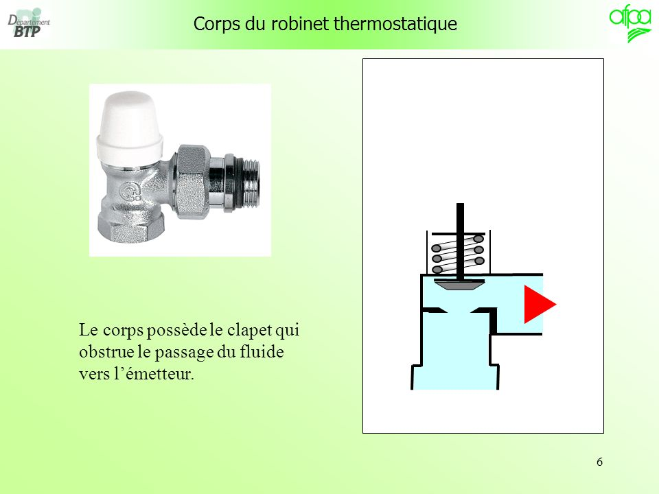 6 Corps du robinet thermostatique Le corps possède le clapet qui obstrue le passage du fluide vers lémetteur.