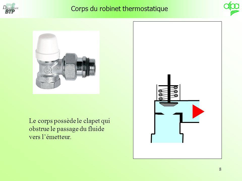 8 Corps du robinet thermostatique Le corps possède le clapet qui obstrue le passage du fluide vers lémetteur.