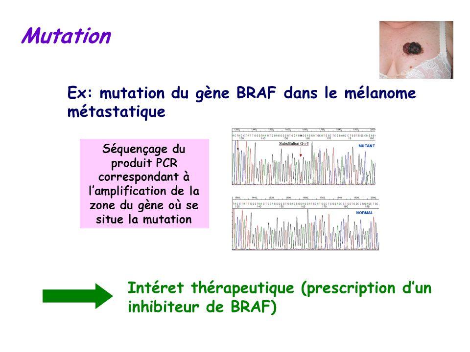 Mutation Ex: mutation du gène BRAF dans le mélanome métastatique Intéret thérapeutique (prescription dun inhibiteur de BRAF) Séquençage du produit PCR