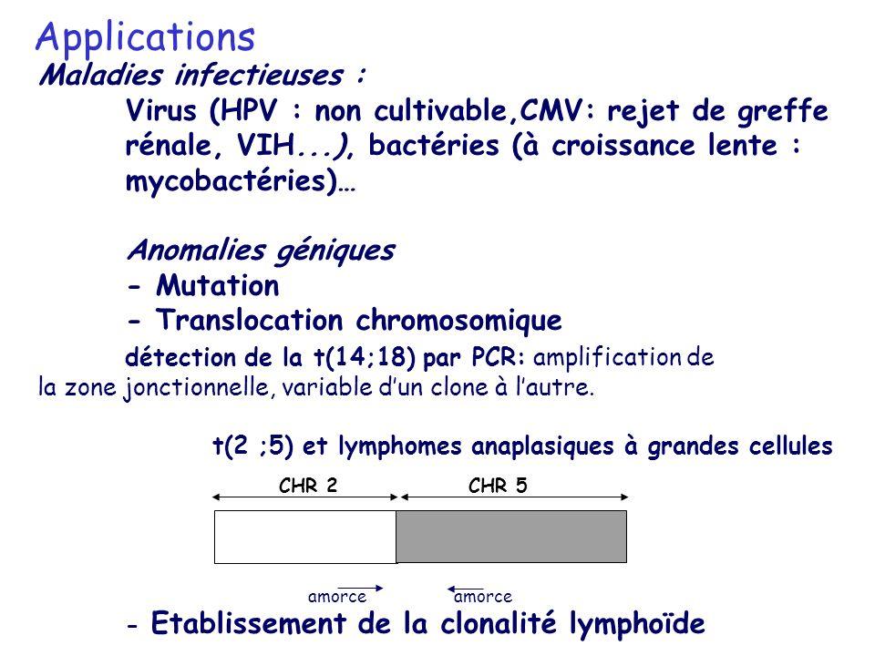 Maladies infectieuses : Virus (HPV : non cultivable,CMV: rejet de greffe rénale, VIH...), bactéries (à croissance lente : mycobactéries)… Anomalies gé