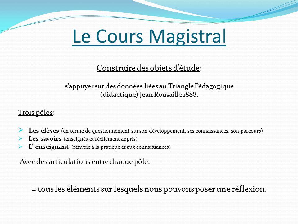 Le Cours Magistral Construire des objets d'étude: s'appuyer sur des données liées au Triangle Pédagogique (didactique) Jean Rousaille 1888.