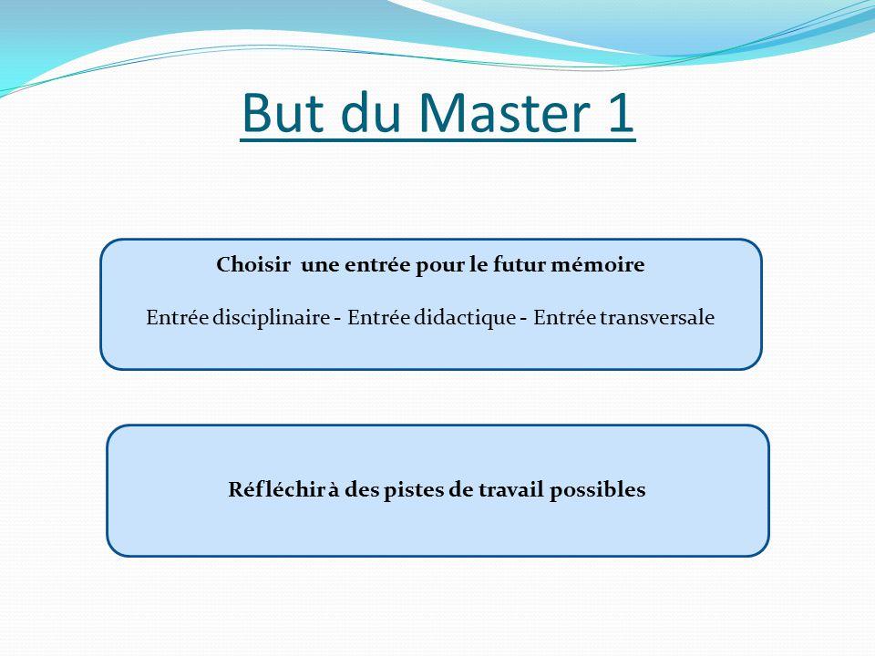 But du Master 1 Choisir une entrée pour le futur mémoire Entrée disciplinaire - Entrée didactique - Entrée transversale Réfléchir à des pistes de travail possibles