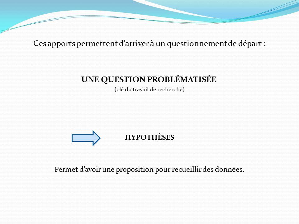 Ces apports permettent d'arriver à un questionnement de départ : UNE QUESTION PROBLÉMATISÉE (clé du travail de recherche) HYPOTHÈSES Permet d'avoir une proposition pour recueillir des données.