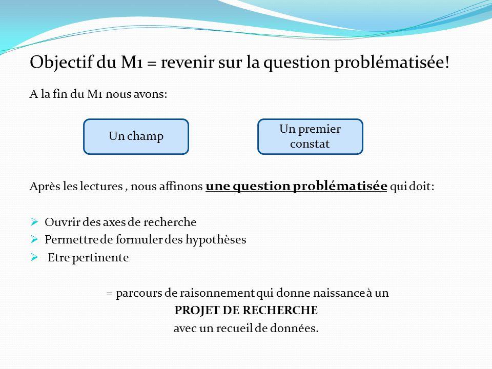 Objectif du M1 = revenir sur la question problématisée.