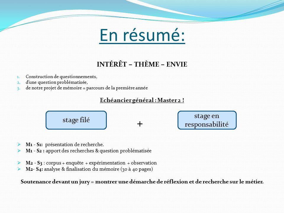 En résumé: INTÉRÊT – THÈME – ENVIE 1.Construction de questionnements, 2.