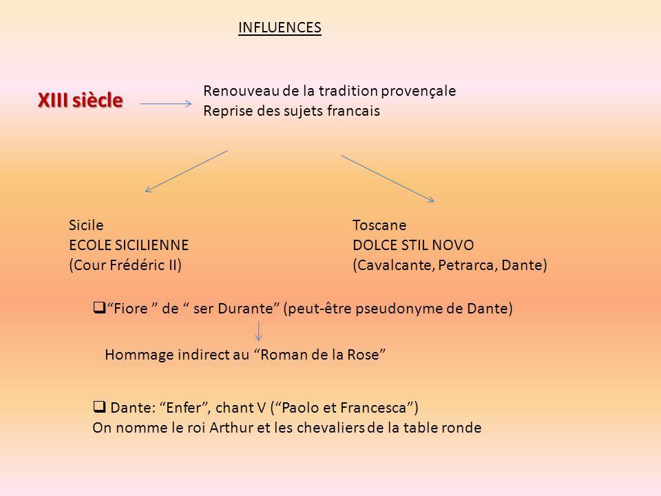 INFLUENCES XIII siècle Renouveau de la tradition provençale Reprise des sujets francais Sicile ECOLE SICILIENNE (Cour Frédéric II) Toscane DOLCE STIL