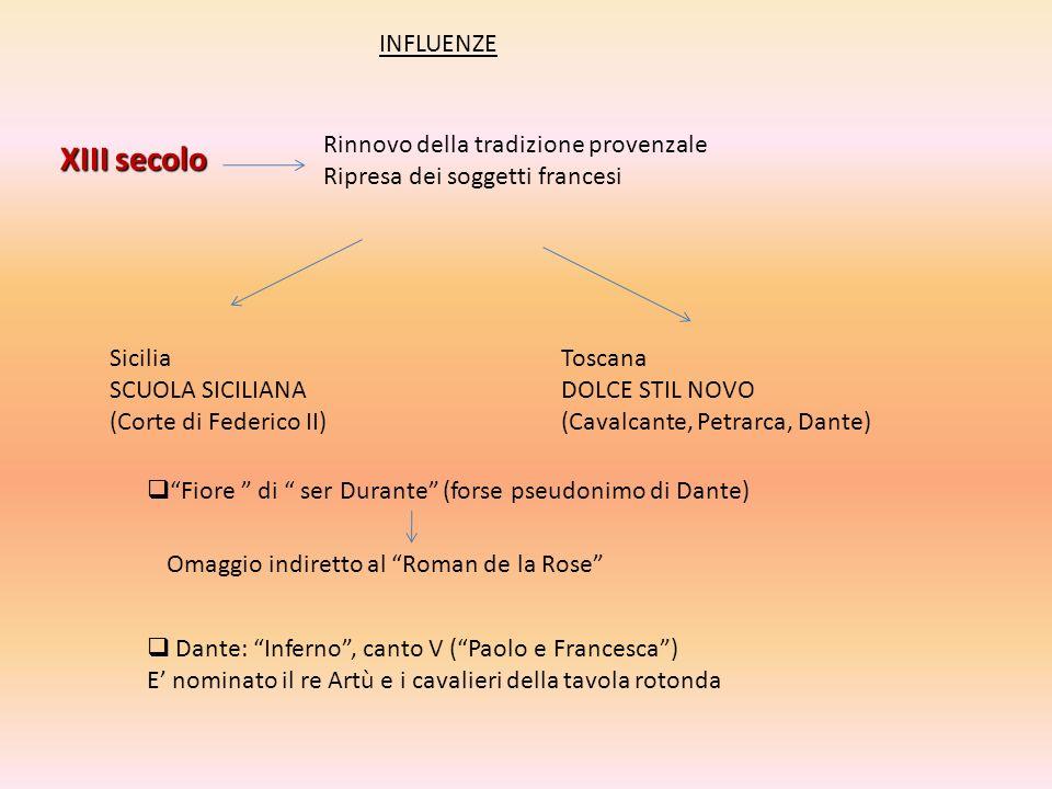 INFLUENZE XIII secolo Rinnovo della tradizione provenzale Ripresa dei soggetti francesi Sicilia SCUOLA SICILIANA (Corte di Federico II) Toscana DOLCE