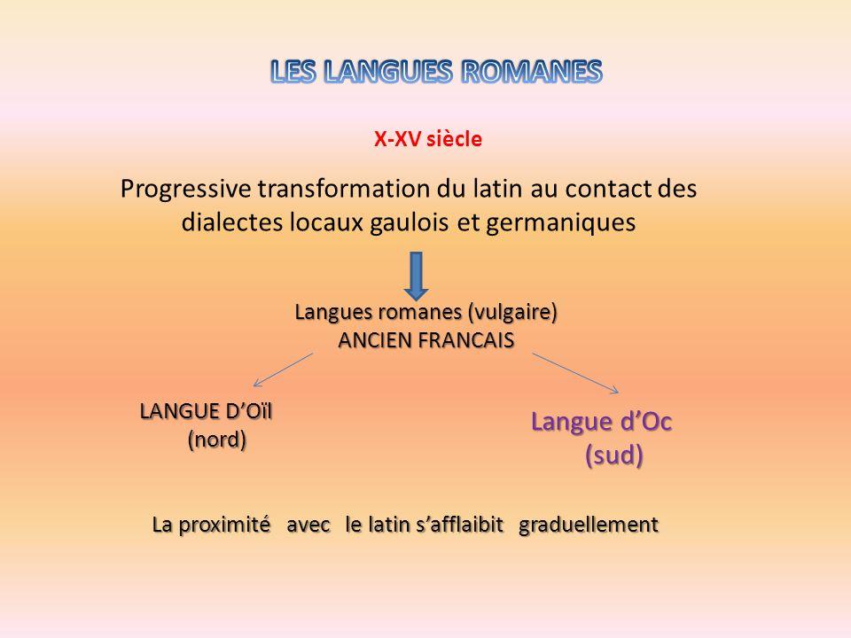 X-XV siècle Progressive transformation du latin au contact des dialectes locaux gaulois et germaniques Langues romanes (vulgaire) ANCIEN FRANCAIS LANG