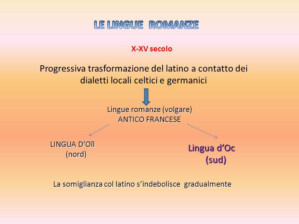 X-XV secolo Progressiva trasformazione del latino a contatto dei dialetti locali celtici e germanici Lingue romanze (volgare) ANTICO FRANCESE LINGUA D