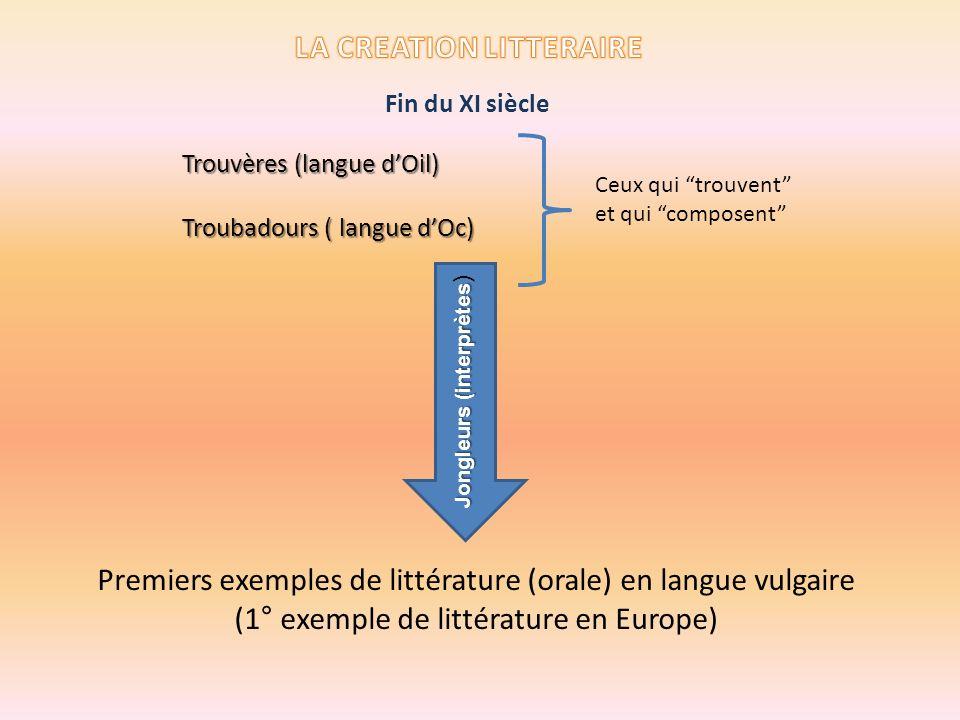Trouvères (lingua dOil) Troubadours (lingua dOc) trovatori Quelli che trovano e che compongono Primi esempi di letteratura (orale) in lingua volgare (1° esempio di letteratura in Europa) Giullari (interpreti Giullari (interpreti ) Fine del XI secolo
