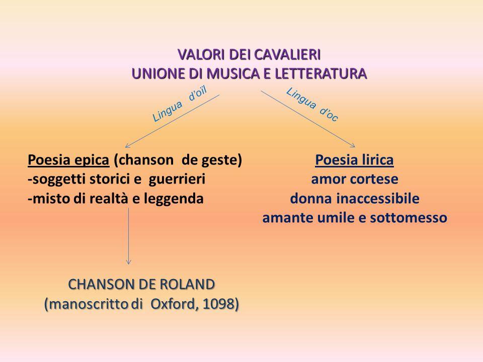 VALORI DEI CAVALIERI UNIONE DI MUSICA E LETTERATURA Poesia epica (chanson de geste) -soggetti storici e guerrieri -misto di realtà e leggenda Poesia l