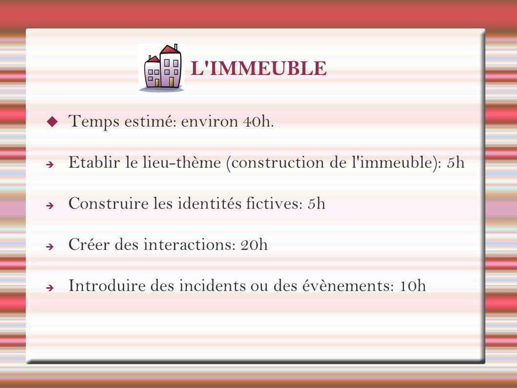 L'IMMEUBLE Temps estimé: environ 40h. Etablir le lieu-thème (construction de l'immeuble): 5h Construire les identités fictives: 5h Créer des interacti