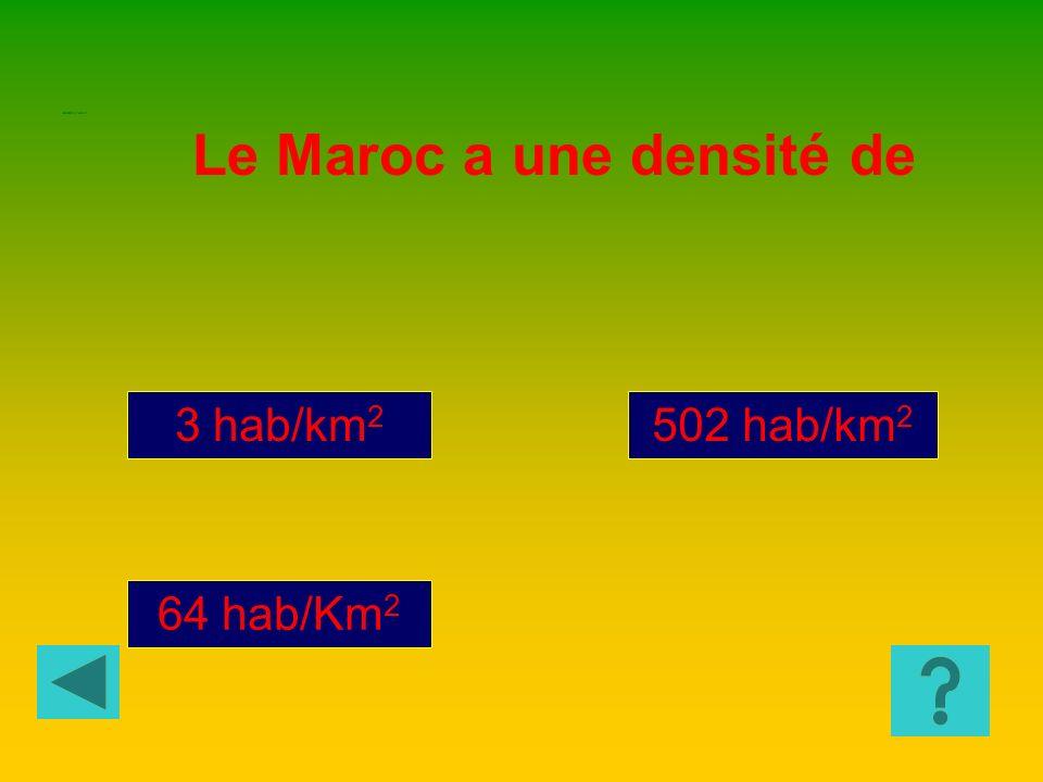1050 dollars 456 dollars 112 dollars Le Sénégal a un PIB par habitant de GEOGRAPHIE 7