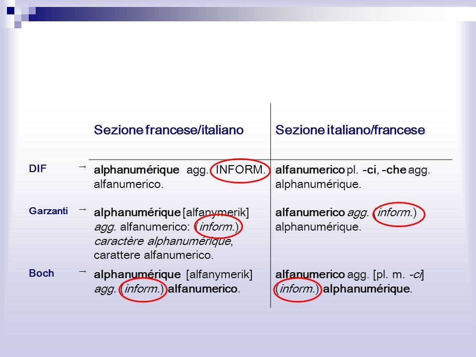 Sezione francese/italianoSezione italiano/francese DIF alphanumérique agg. INFORM. alfanumerico. alfanumerico pl. -ci, -che agg. alphanumérique. Garza