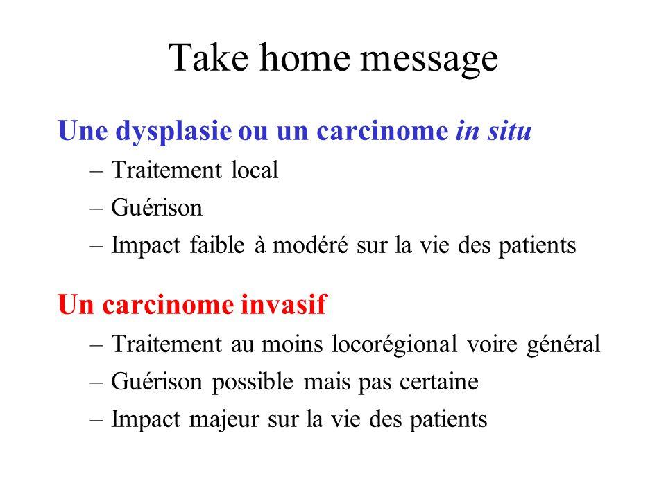 Take home message Une dysplasie ou un carcinome in situ –Traitement local –Guérison –Impact faible à modéré sur la vie des patients Un carcinome invas