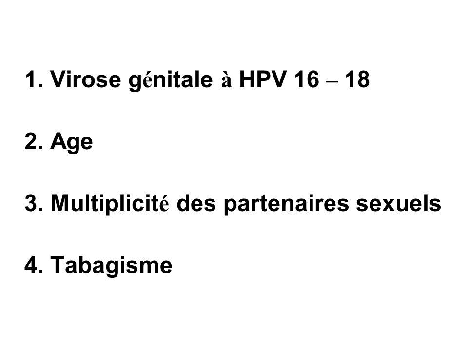 1. Virose g é nitale à HPV 16 – 18 2. Age 3. Multiplicit é des partenaires sexuels 4. Tabagisme