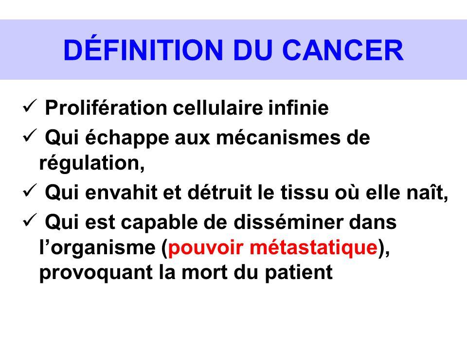 DÉFINITION DU CANCER Prolifération cellulaire infinie Qui échappe aux mécanismes de régulation, Qui envahit et détruit le tissu où elle naît, Qui est