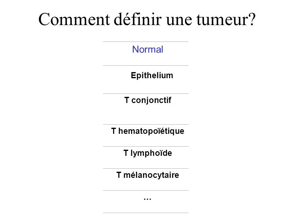 Comment définir une tumeur? BeninNormalMalin Adénome, papillome Epithelium carcinome « ome » (leiomyOME) T conjonctif« osarcome » (leiomyosarcome) hyp