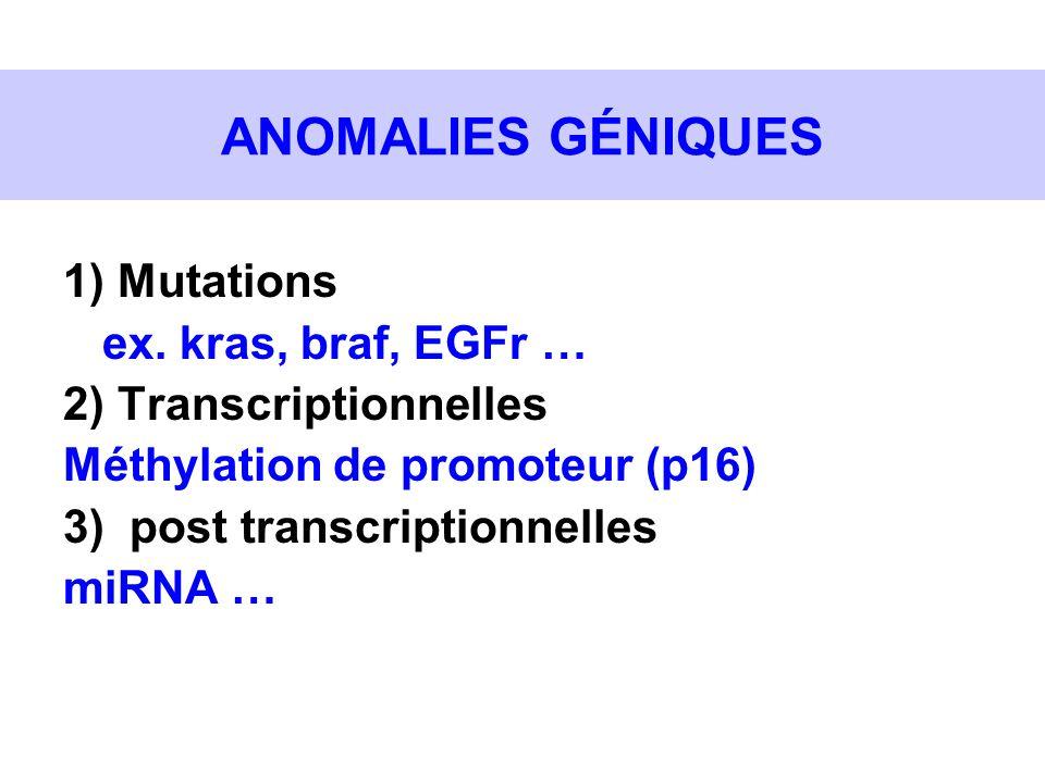 ANOMALIES GÉNIQUES 1) Mutations ex. kras, braf, EGFr … 2) Transcriptionnelles Méthylation de promoteur (p16) 3) post transcriptionnelles miRNA …