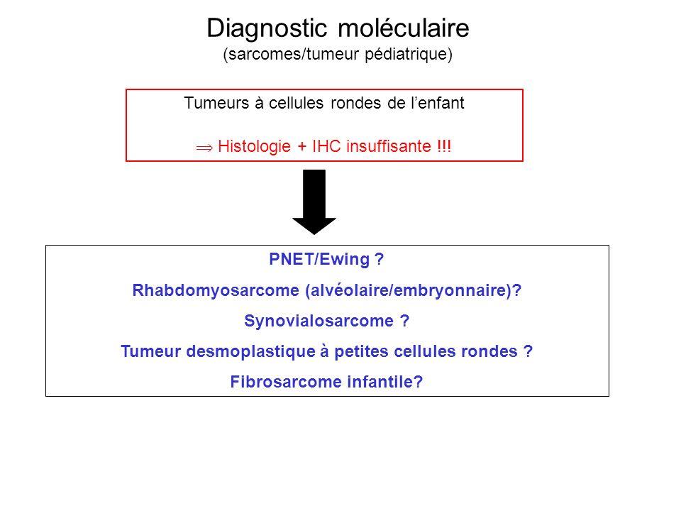 Diagnostic moléculaire (sarcomes/tumeur pédiatrique) PNET/Ewing ? Rhabdomyosarcome (alvéolaire/embryonnaire)? Synovialosarcome ? Tumeur desmoplastique