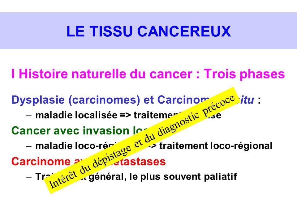 LE TISSU CANCEREUX I Histoire naturelle du cancer : Trois phases Dysplasie (carcinomes) et Carcinome in situ : –maladie localisée => traitement locali