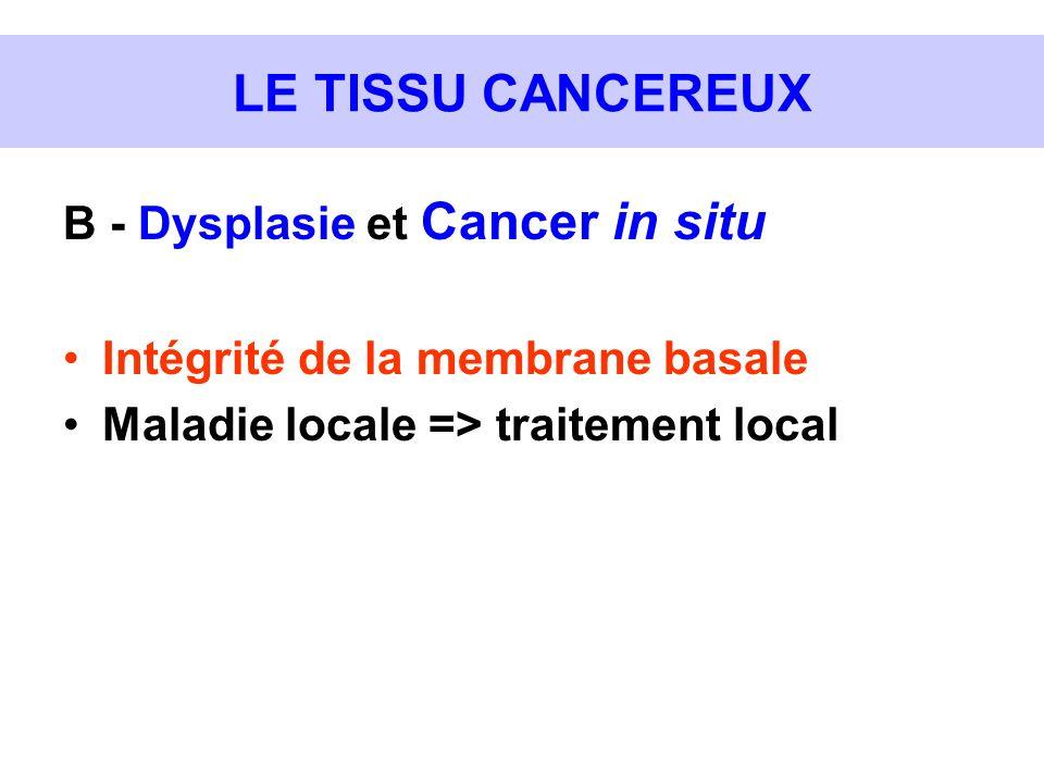 LE TISSU CANCEREUX B - Dysplasie et Cancer in situ Intégrité de la membrane basale Maladie locale => traitement local