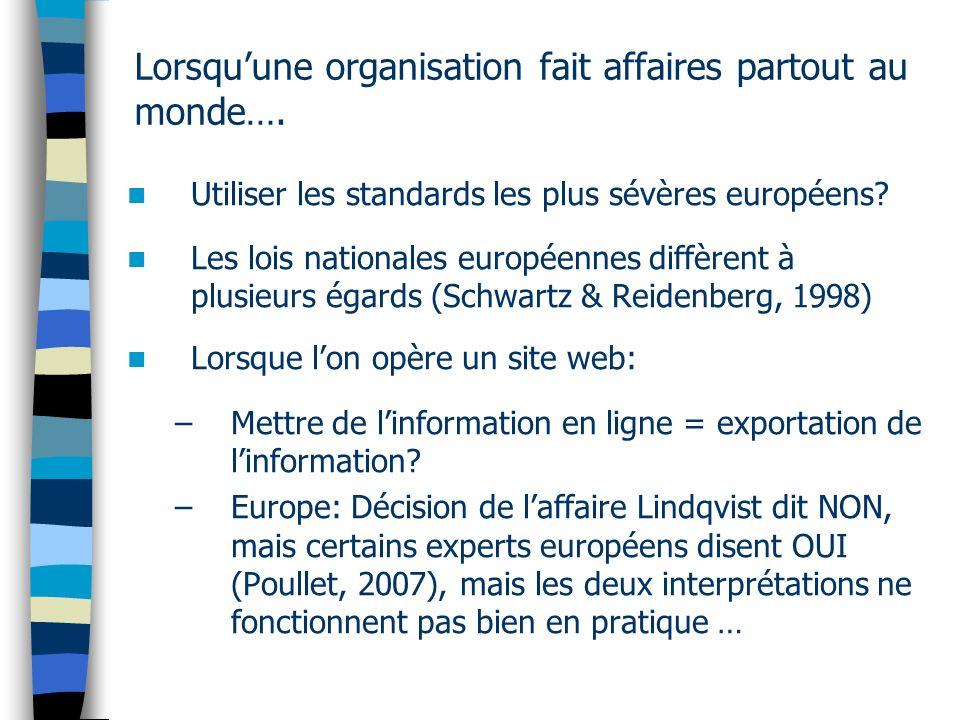 Lorsquune organisation fait affaires partout au monde…. Utiliser les standards les plus sévères européens? Les lois nationales européennes diffèrent à