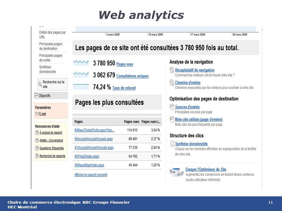 11Chaire de commerce électronique RBC Groupe Financier HEC Montréal Web analytics