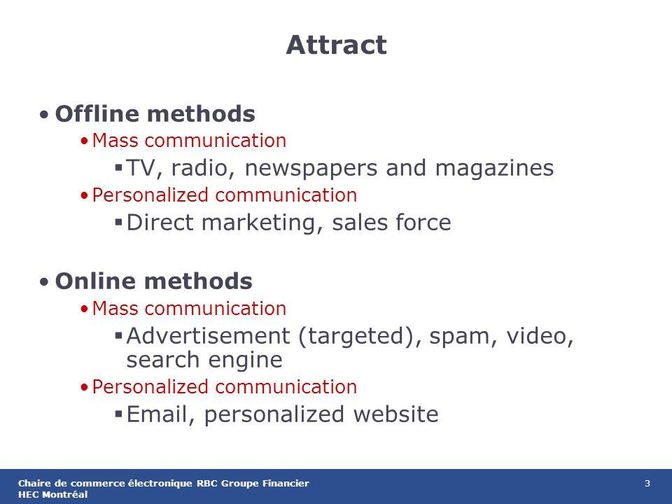 3Chaire de commerce électronique RBC Groupe Financier HEC Montréal Attract Offline methods Mass communication TV, radio, newspapers and magazines Pers