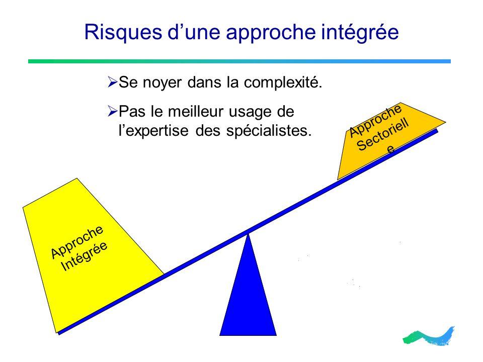 Risques dune approche intégrée Approche Sectoriell e Approche Intégrée Se noyer dans la complexité. Pas le meilleur usage de lexpertise des spécialist