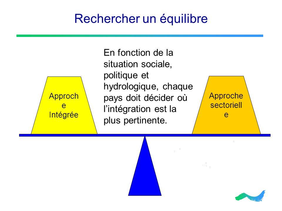 Rechercher un équilibre Approche sectoriell e Approch e Intégrée En fonction de la situation sociale, politique et hydrologique, chaque pays doit déci