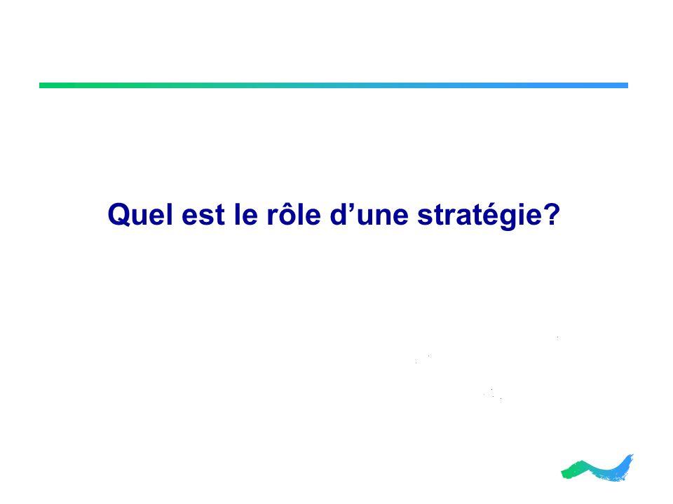 Quel est le rôle dune stratégie?