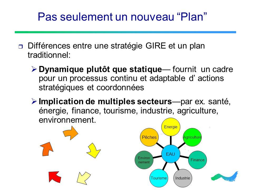 Pas seulement un nouveau Plan Différences entre une stratégie GIRE et un plan traditionnel: Dynamique plutôt que statique fournit un cadre pour un pro