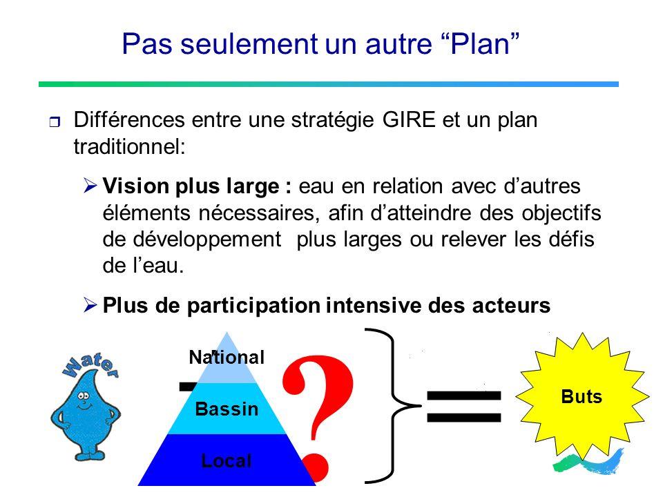 Pas seulement un autre Plan Différences entre une stratégie GIRE et un plan traditionnel: Vision plus large : eau en relation avec dautres éléments né