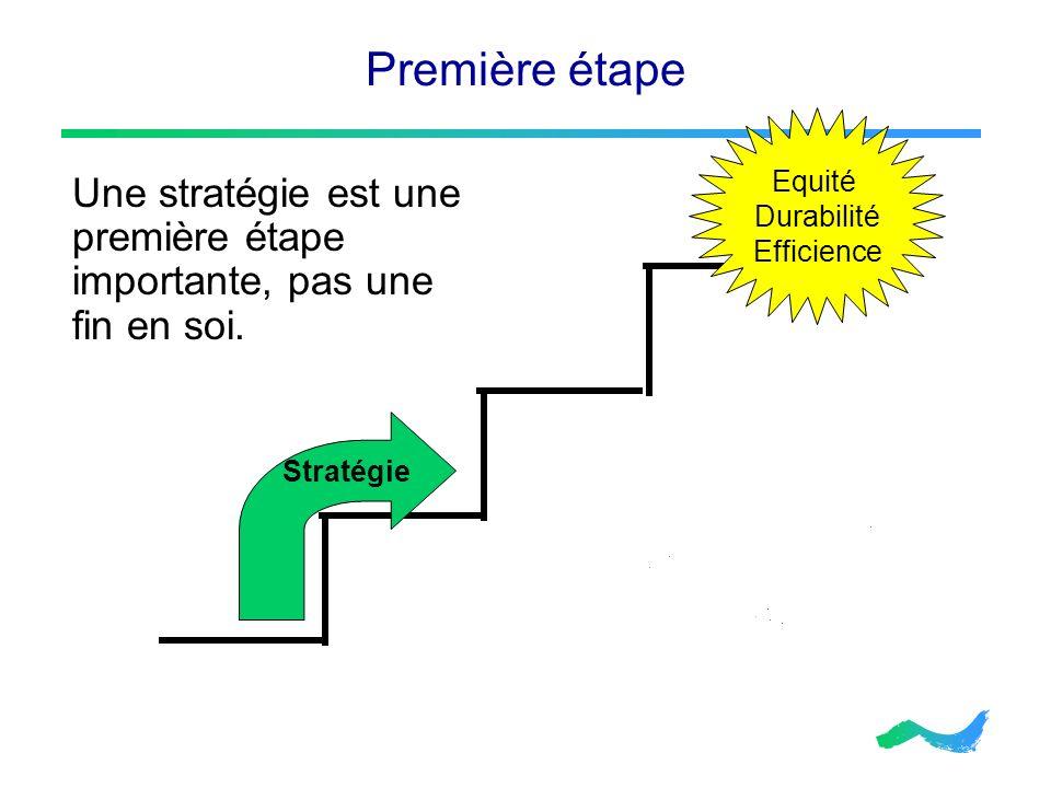 Première étape Une stratégie est une première étape importante, pas une fin en soi. Equité Durabilité Efficience Stratégie