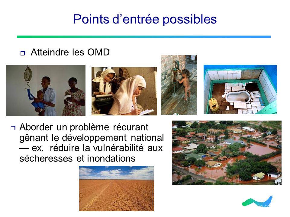 Points dentrée possibles Atteindre les OMD Aborder un problème récurant gênant le développement national ex. réduire la vulnérabilité aux sécheresses