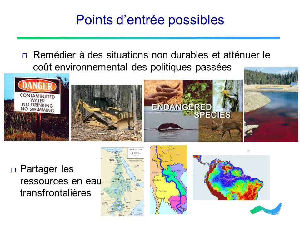 Points dentrée possibles Remédier à des situations non durables et atténuer le coût environnemental des politiques passées Partager les ressources en
