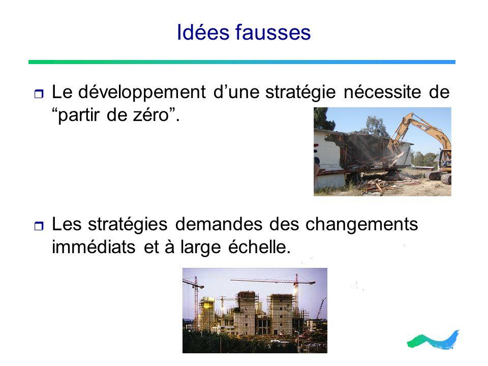 Idées fausses Le développement dune stratégie nécessite de partir de zéro. Les stratégies demandes des changements immédiats et à large échelle.
