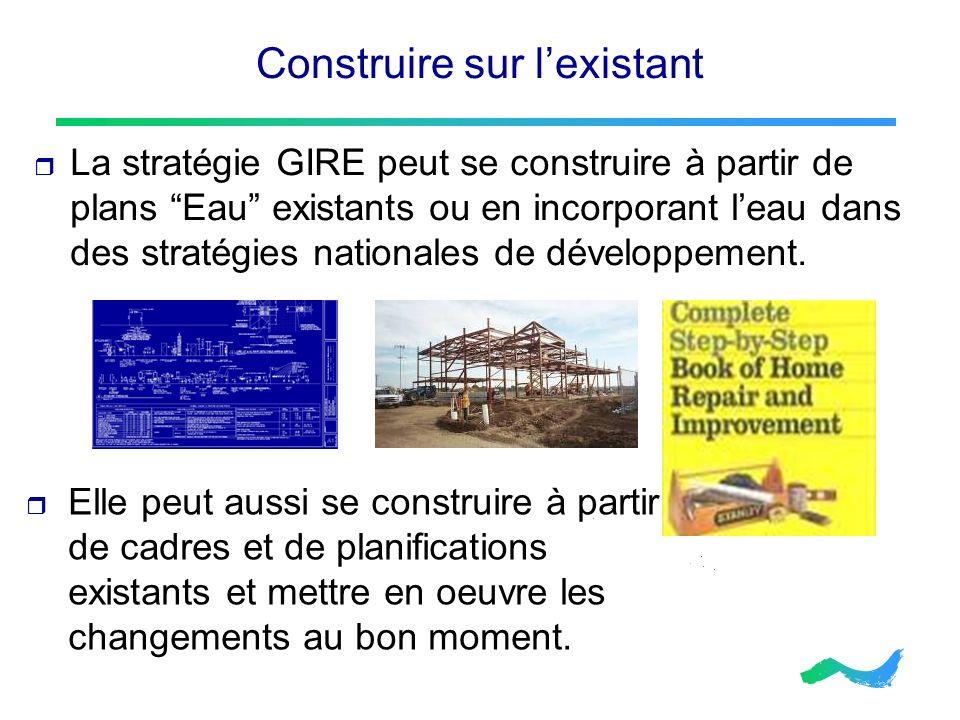 Construire sur lexistant La stratégie GIRE peut se construire à partir de plans Eau existants ou en incorporant leau dans des stratégies nationales de