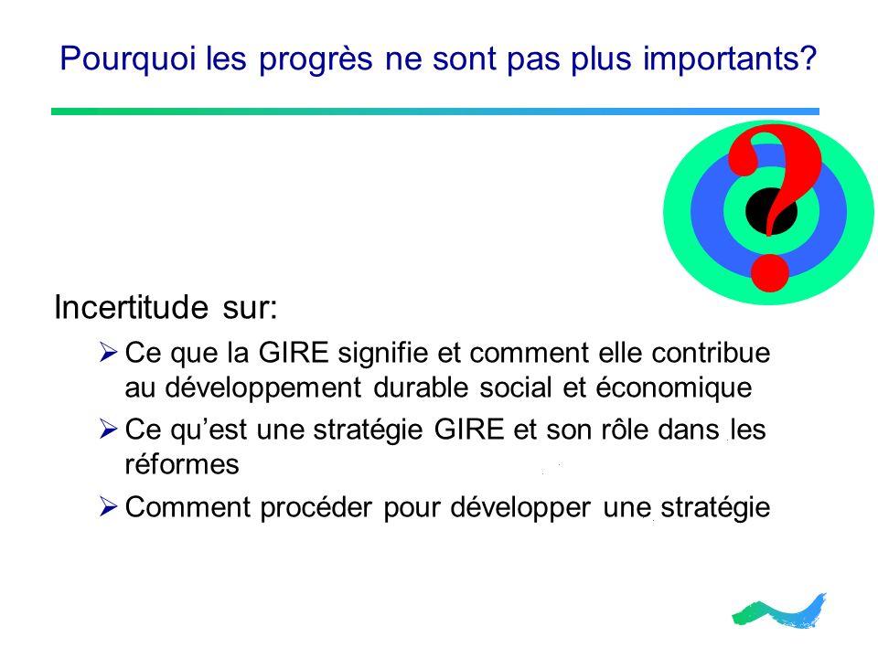 Pourquoi les progrès ne sont pas plus importants? Incertitude sur: Ce que la GIRE signifie et comment elle contribue au développement durable social e