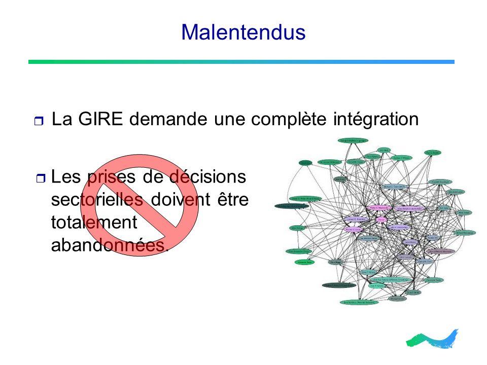 Malentendus La GIRE demande une complète intégration Les prises de décisions sectorielles doivent être totalement abandonnées.