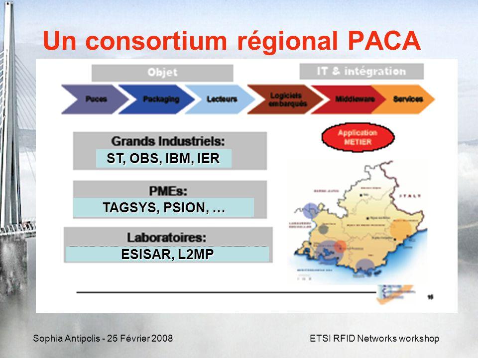 Sophia Antipolis - 25 Février 2008ETSI RFID Networks workshop Un consortium régional PACA ST, OBS, IBM, IER TAGSYS, PSION, … ESISAR, L2MP
