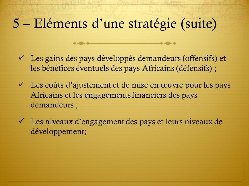 5 – Eléments dune stratégie (suite) Les gains des pays développés demandeurs (offensifs) et les bénéfices éventuels des pays Africains (défensifs) ; L