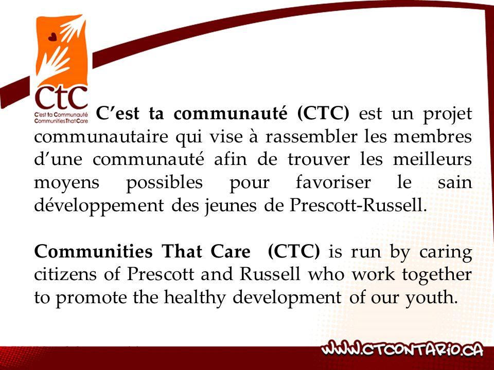 Cest ta communauté (CTC) est un projet communautaire qui vise à rassembler les membres dune communauté afin de trouver les meilleurs moyens possibles pour favoriser le sain développement des jeunes de Prescott-Russell.