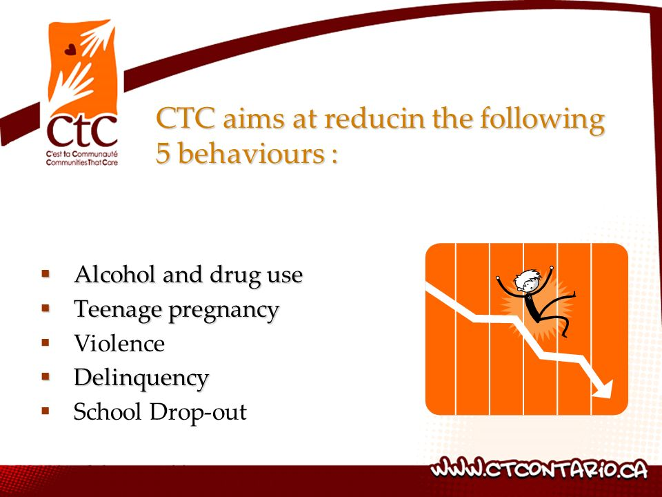 CTC aims at reducin the following 5 behaviours : Alcohol and drug use Alcohol and drug use Teenage pregnancy Teenage pregnancy Violence Delinquency Delinquency School Drop-out